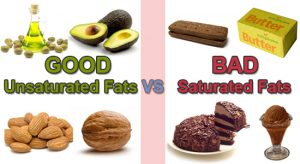 Can SATURATED Fat Actually SLOW Aging