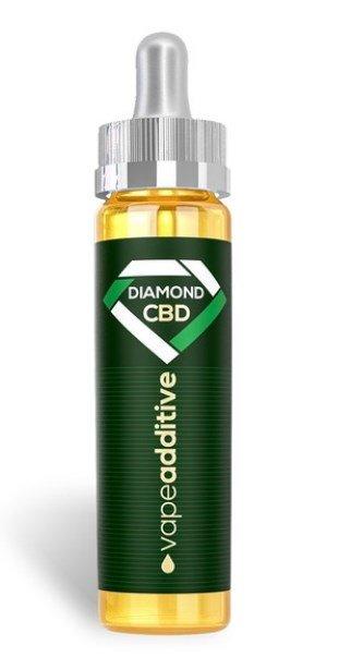 Best CBD Oil For Vaping