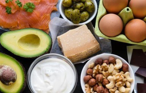 keto diet plan for beginners free