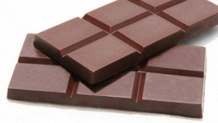 Keto Chocolate Bar Brands